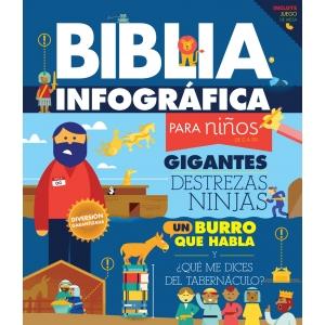 Biblia infográfica para Niños